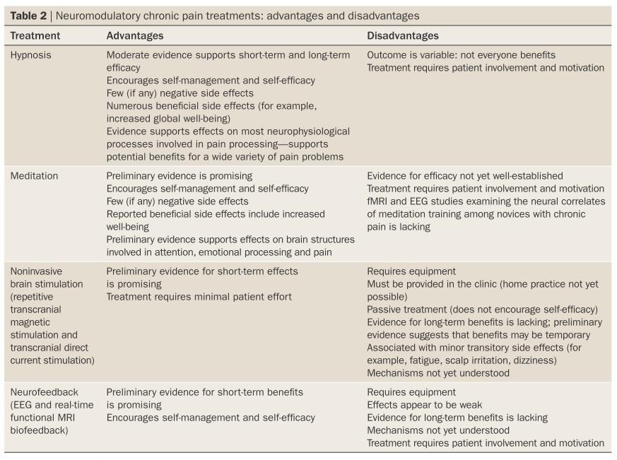 Medicina omeopatica per aumento di una potenzialità