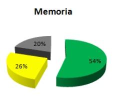 ds04_memoria