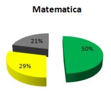 ds08_matematica