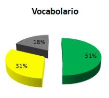 ds10_vocabolario
